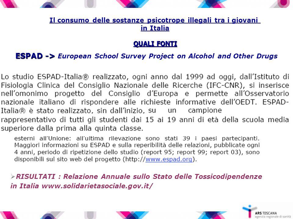 Il consumo delle sostanze psicotrope illegali tra i giovani in Italia QUALI FONTI ESPAD -> ESPAD -> European School Survey Project on Alcohol and Othe