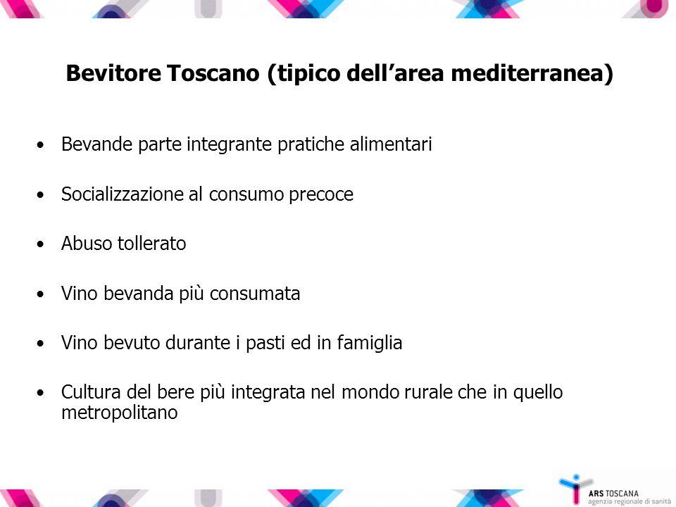 Bevitore Toscano (tipico dell'area mediterranea) Bevande parte integrante pratiche alimentari Socializzazione al consumo precoce Abuso tollerato Vino