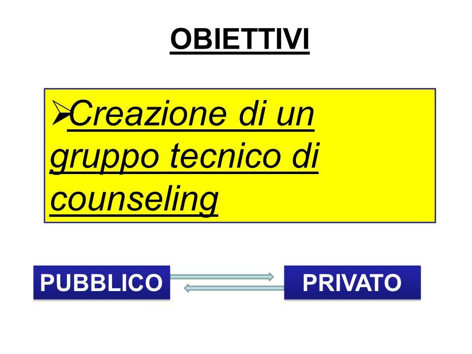 OBIETTIVI  Creazione di un gruppo tecnico di counseling PUBBLICO PRIVATO