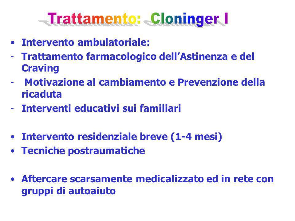 Intervento ambulatoriale: -Trattamento farmacologico dell'Astinenza e del Craving - Motivazione al cambiamento e Prevenzione della ricaduta -Intervent