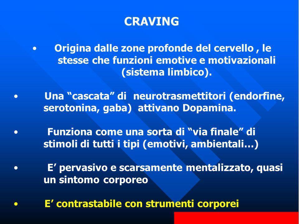 CRAVING Origina dalle zone profonde del cervello, le stesse che funzioni emotive e motivazionali (sistema limbico).