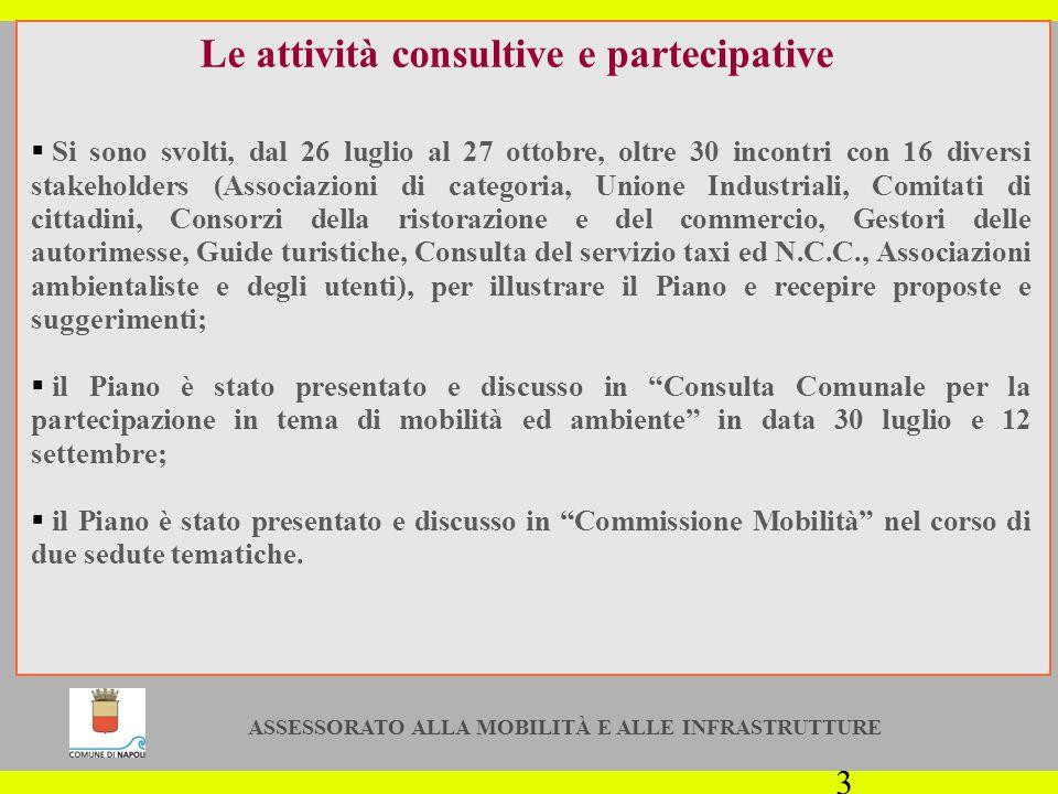 ASSESSORATO ALLA MOBILITÀ E ALLE INFRASTRUTTURE 14 I provvedimenti attuativi  Con la Delibera di Giunta Comunale n.
