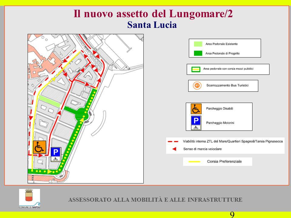 ASSESSORATO ALLA MOBILITÀ E ALLE INFRASTRUTTURE 9 Il nuovo assetto del Lungomare/2 Santa Lucia