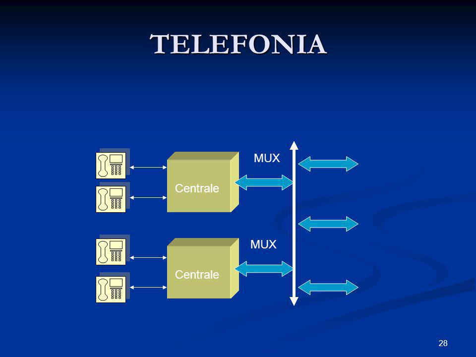 28 TELEFONIA Centrale MUX