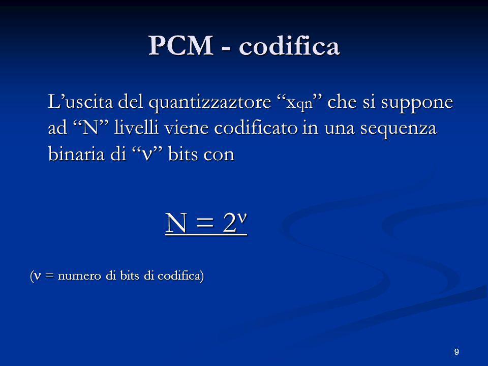 10 P.C.M.