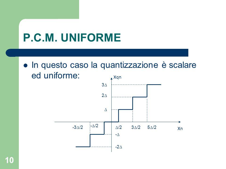 10 P.C.M. UNIFORME In questo caso la quantizzazione è scalare ed uniforme: xnxn x qn  /2 -  /2 3  /2-3  /25  /2  22 33 -- -2 