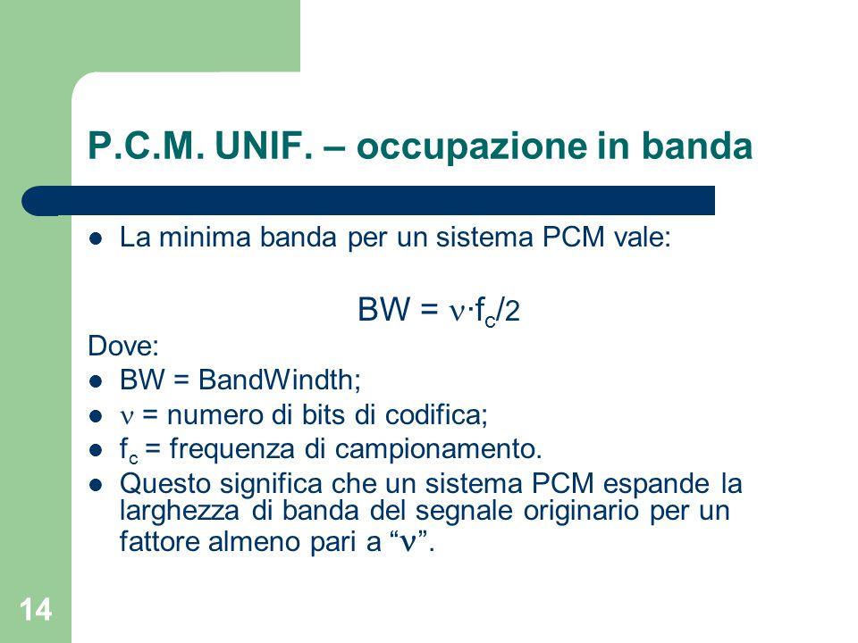 14 P.C.M. UNIF. – occupazione in banda La minima banda per un sistema PCM vale: BW = ·f c / 2 Dove: BW = BandWindth; = numero di bits di codifica; f c