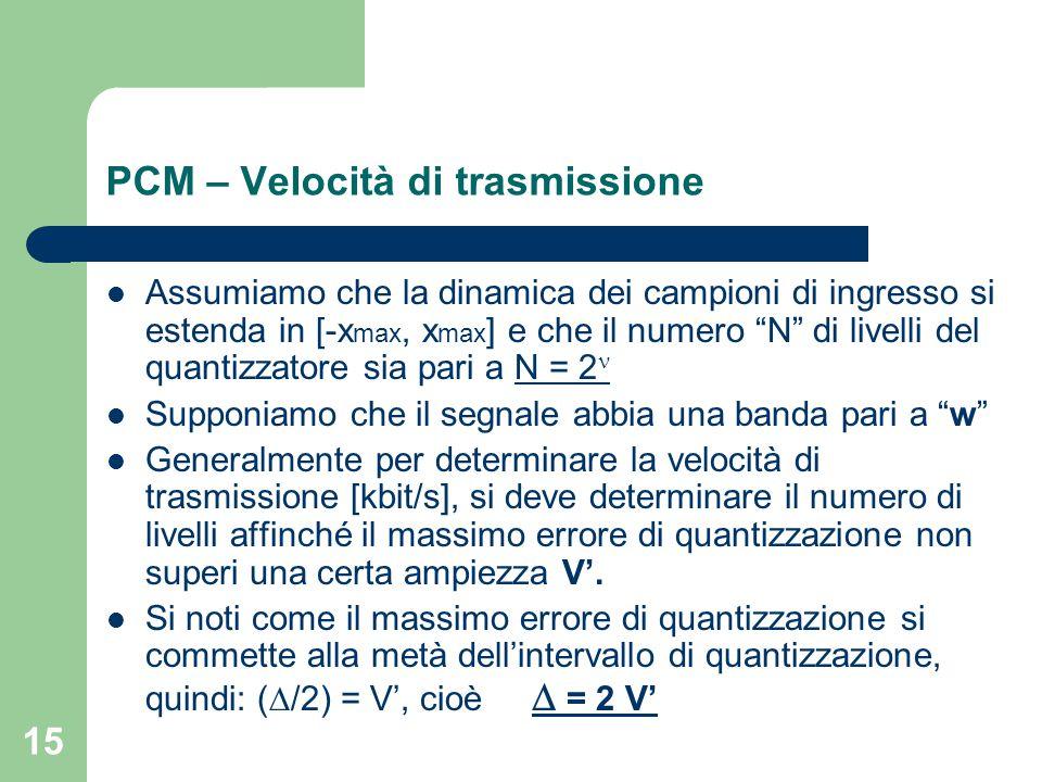 """15 PCM – Velocità di trasmissione Assumiamo che la dinamica dei campioni di ingresso si estenda in [-x max, x max ] e che il numero """"N"""" di livelli del"""