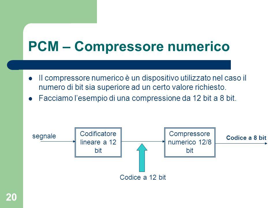 20 PCM – Compressore numerico Il compressore numerico è un dispositivo utilizzato nel caso il numero di bit sia superiore ad un certo valore richiesto
