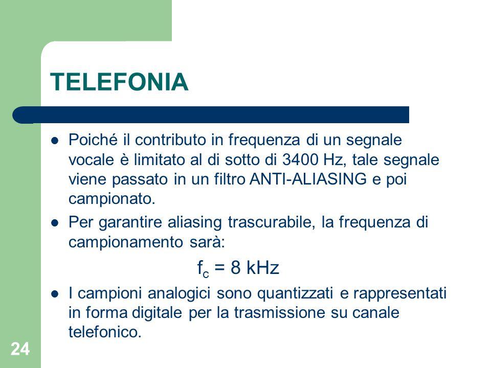 24 TELEFONIA Poiché il contributo in frequenza di un segnale vocale è limitato al di sotto di 3400 Hz, tale segnale viene passato in un filtro ANTI-AL