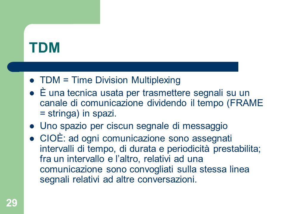 29 TDM TDM = Time Division Multiplexing È una tecnica usata per trasmettere segnali su un canale di comunicazione dividendo il tempo (FRAME = stringa)