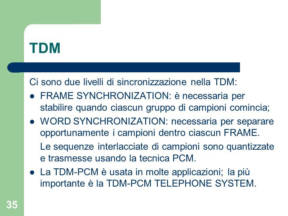 35 TDM Ci sono due livelli di sincronizzazione nella TDM: FRAME SYNCHRONIZATION: è necessaria per stabilire quando ciascun gruppo di campioni comincia