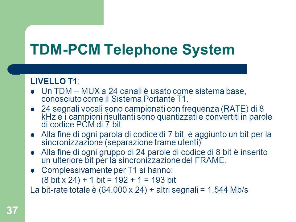 37 TDM-PCM Telephone System LIVELLO T1: Un TDM – MUX a 24 canali è usato come sistema base, conosciuto come il Sistema Portante T1. 24 segnali vocali