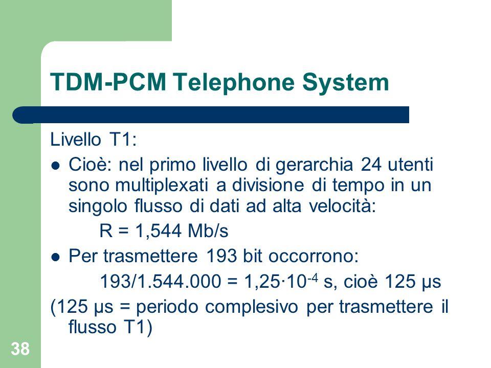 38 TDM-PCM Telephone System Livello T1: Cioè: nel primo livello di gerarchia 24 utenti sono multiplexati a divisione di tempo in un singolo flusso di