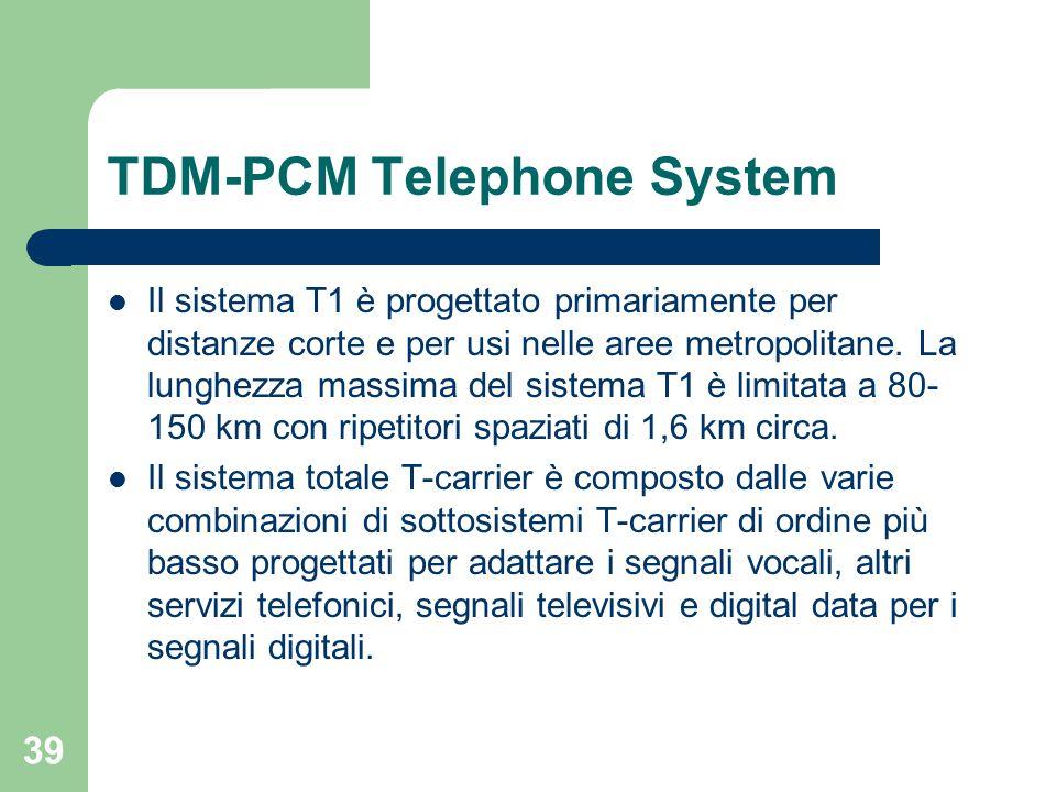 39 TDM-PCM Telephone System Il sistema T1 è progettato primariamente per distanze corte e per usi nelle aree metropolitane. La lunghezza massima del s