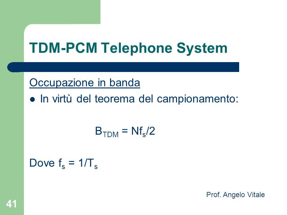 41 TDM-PCM Telephone System Occupazione in banda In virtù del teorema del campionamento: B TDM = Nf s /2 Dove f s = 1/T s Prof. Angelo Vitale