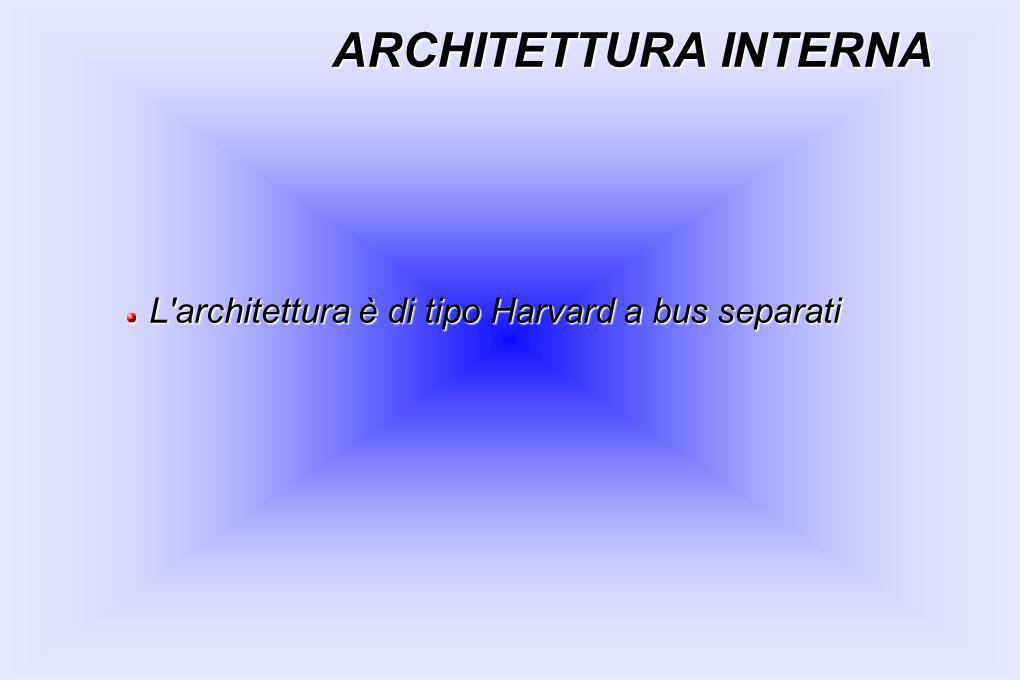 ARCHITETTURA INTERNA L architettura è di tipo Harvard a bus separati