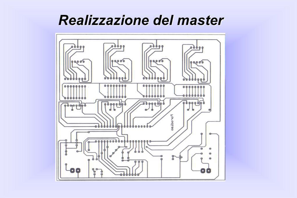 Realizzazione del master