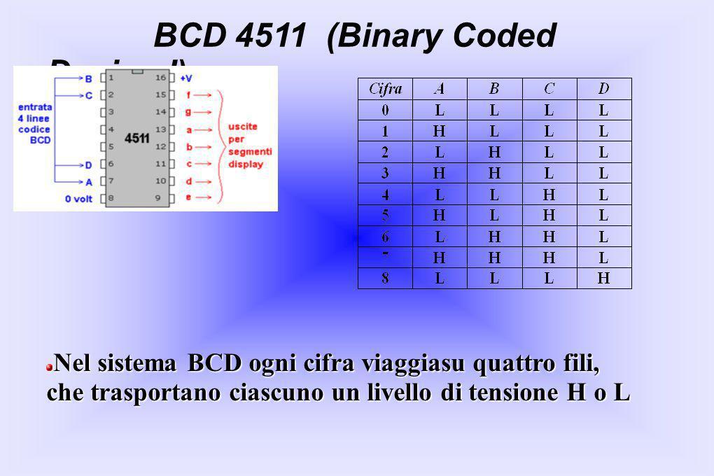 BCD 4511 (Binary Coded Decimal) Nel sistema BCD ogni cifra viaggiasu quattro fili, che trasportano ciascuno un livello di tensione H o L