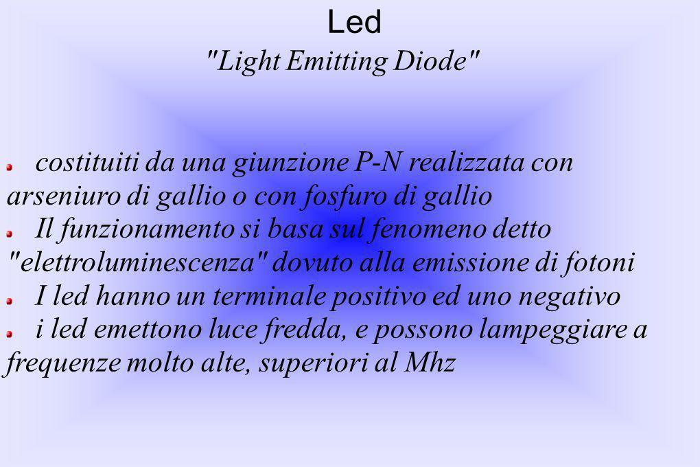 Led Light Emitting Diode costituiti da una giunzione P-N realizzata con arseniuro di gallio o con fosfuro di gallio Il funzionamento si basa sul fenomeno detto elettroluminescenza dovuto alla emissione di fotoni I led hanno un terminale positivo ed uno negativo i led emettono luce fredda, e possono lampeggiare a frequenze molto alte, superiori al Mhz