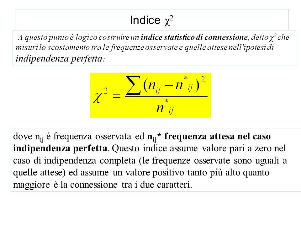 Indice χ 2 A questo punto è logico costruire un indice statistico di connessione, detto χ 2 che misuri lo scostamento tra le frequenze osservate e que