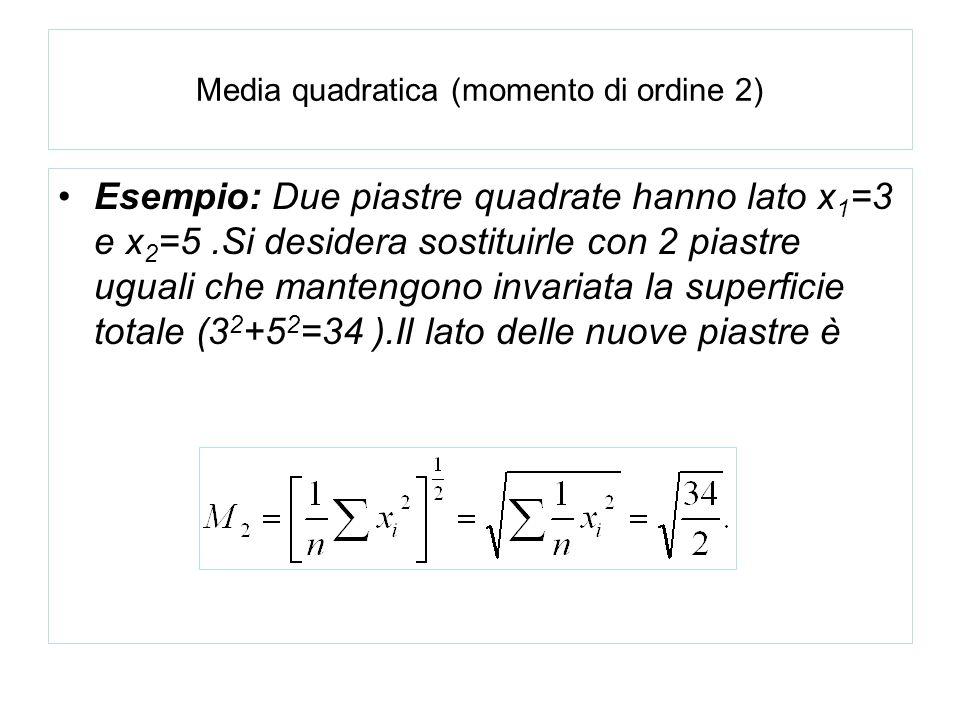 Media quadratica (momento di ordine 2) Esempio: Due piastre quadrate hanno lato x 1 =3 e x 2 =5.Si desidera sostituirle con 2 piastre uguali che mante