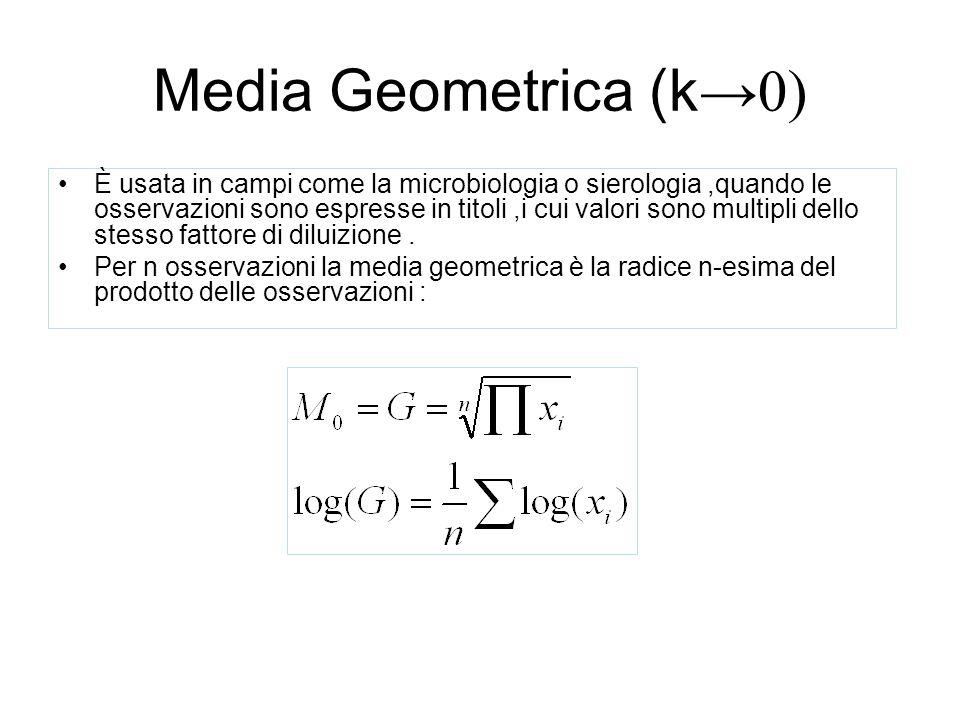 Media Geometrica (k →0) È usata in campi come la microbiologia o sierologia,quando le osservazioni sono espresse in titoli,i cui valori sono multipli