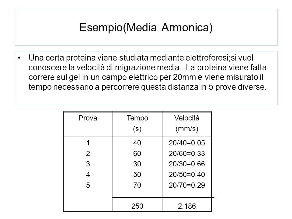 Esempio(Media Armonica) Una certa proteina viene studiata mediante elettroforesi;si vuol conoscere la velocità di migrazione media. La proteina viene