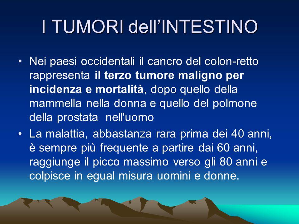 Nei paesi occidentali il cancro del colon-retto rappresenta il terzo tumore maligno per incidenza e mortalità, dopo quello della mammella nella donna