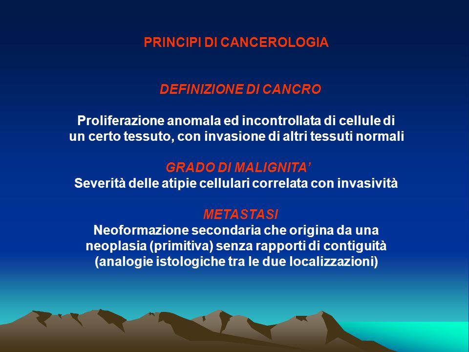 PRINCIPI DI CANCEROLOGIA DEFINIZIONE DI CANCRO Proliferazione anomala ed incontrollata di cellule di un certo tessuto, con invasione di altri tessuti