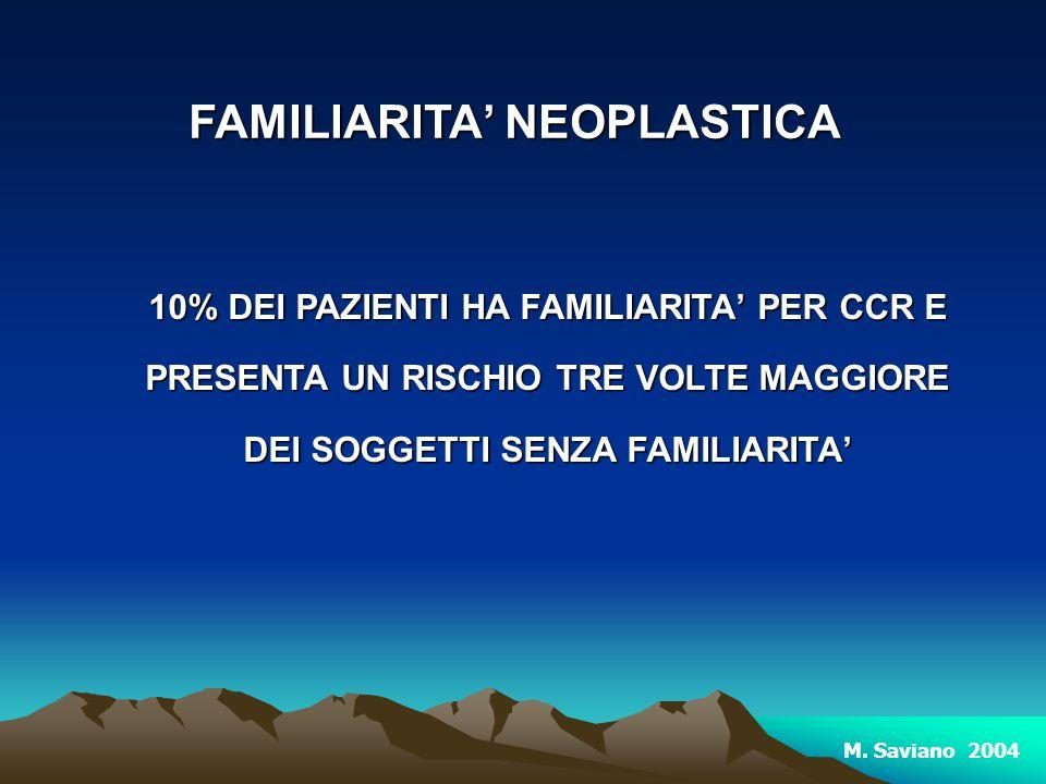 FAMILIARITA' NEOPLASTICA 10% DEI PAZIENTI HA FAMILIARITA' PER CCR E PRESENTA UN RISCHIO TRE VOLTE MAGGIORE DEI SOGGETTI SENZA FAMILIARITA' M. Saviano