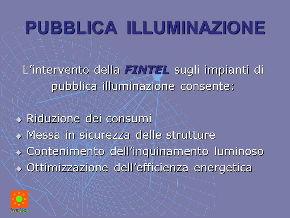PUBBLICA ILLUMINAZIONE L'intervento della FINTEL sugli impianti di pubblica illuminazione consente:  Riduzione dei consumi  Messa in sicurezza delle strutture  Contenimento dell'inquinamento luminoso  Ottimizzazione dell'efficienza energetica