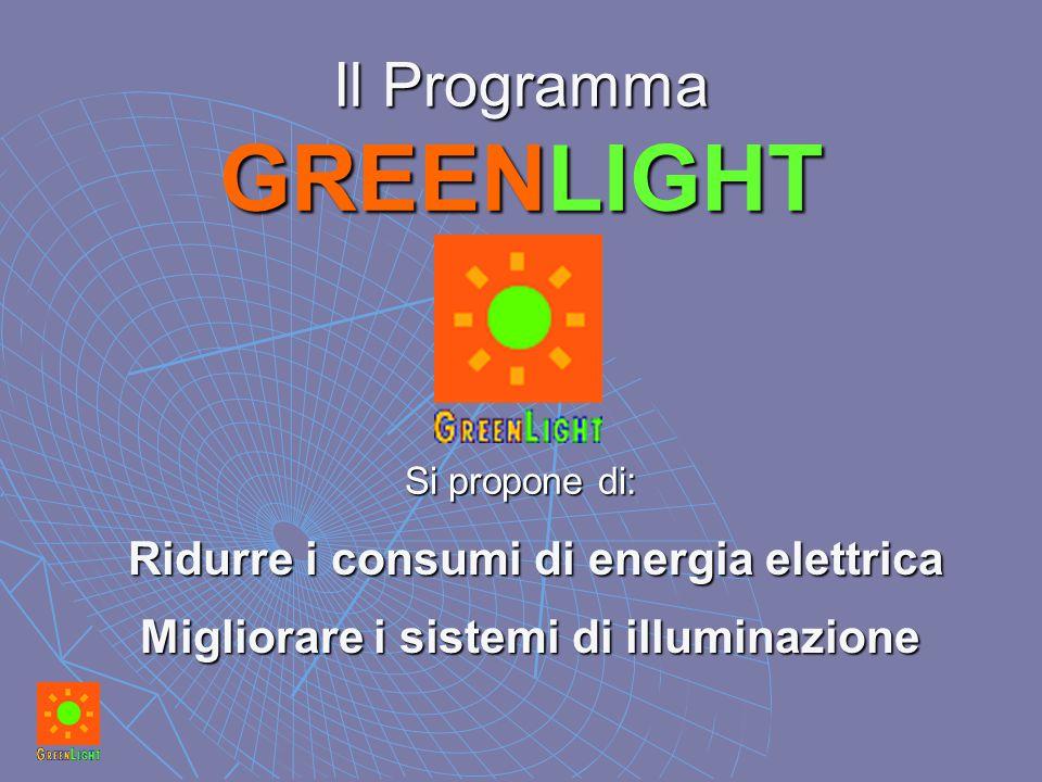 Il Programma GREENLIGHT Si propone di: Ridurre i consumi di energia elettrica Ridurre i consumi di energia elettrica Migliorare i sistemi di illuminaz