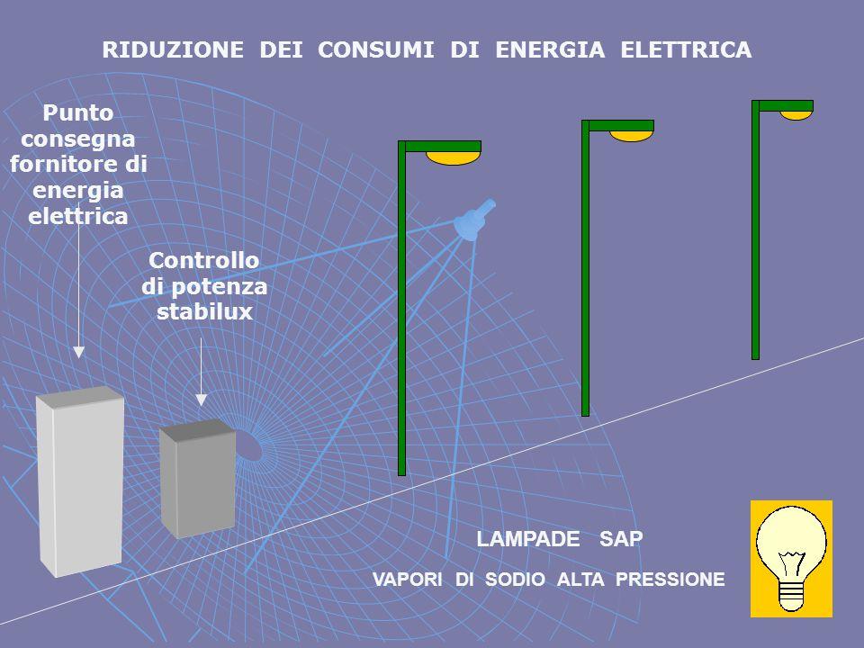 Punto consegna fornitore di energia elettrica Controllo di potenza stabilux LAMPADE SAP VAPORI DI SODIO ALTA PRESSIONE RIDUZIONE DEI CONSUMI DI ENERGI