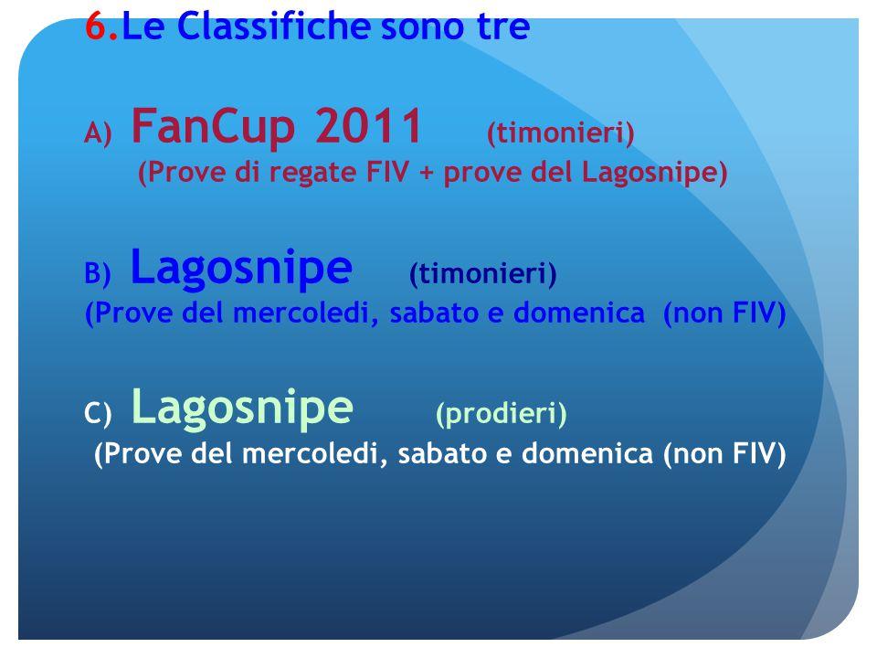 6.Le Classifiche sono tre A) FanCup 2011 (timonieri) (Prove di regate FIV + prove del Lagosnipe) B) Lagosnipe (timonieri) (Prove del mercoledi, sabato e domenica (non FIV) C) Lagosnipe (prodieri) (Prove del mercoledi, sabato e domenica (non FIV)