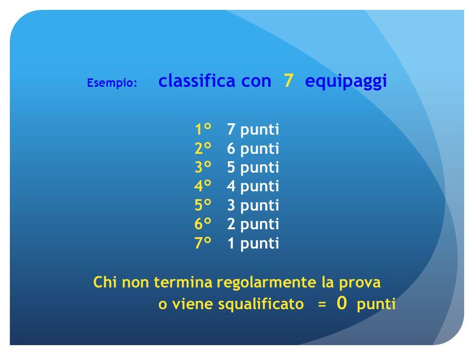 Esempio: classifica con 7 equipaggi 1° 7 punti 2° 6 punti 3° 5 punti 4° 4 punti 5° 3 punti 6° 2 punti 7° 1 punti Chi non termina regolarmente la prova o viene squalificato = 0 punti