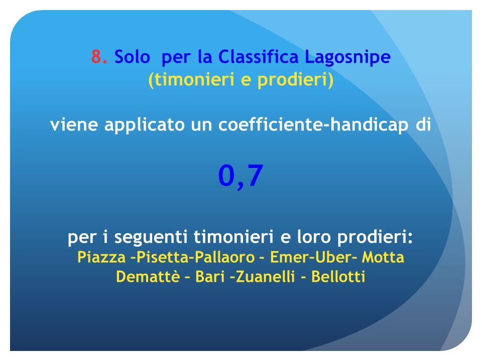 8. Solo per la Classifica Lagosnipe (timonieri e prodieri) viene applicato un coefficiente-handicap di 0,7 per i seguenti timonieri e loro prodieri: P