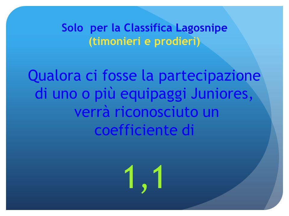 Solo per la Classifica Lagosnipe (timonieri e prodieri) Qualora ci fosse la partecipazione di uno o più equipaggi Juniores, verrà riconosciuto un coefficiente di 1,1