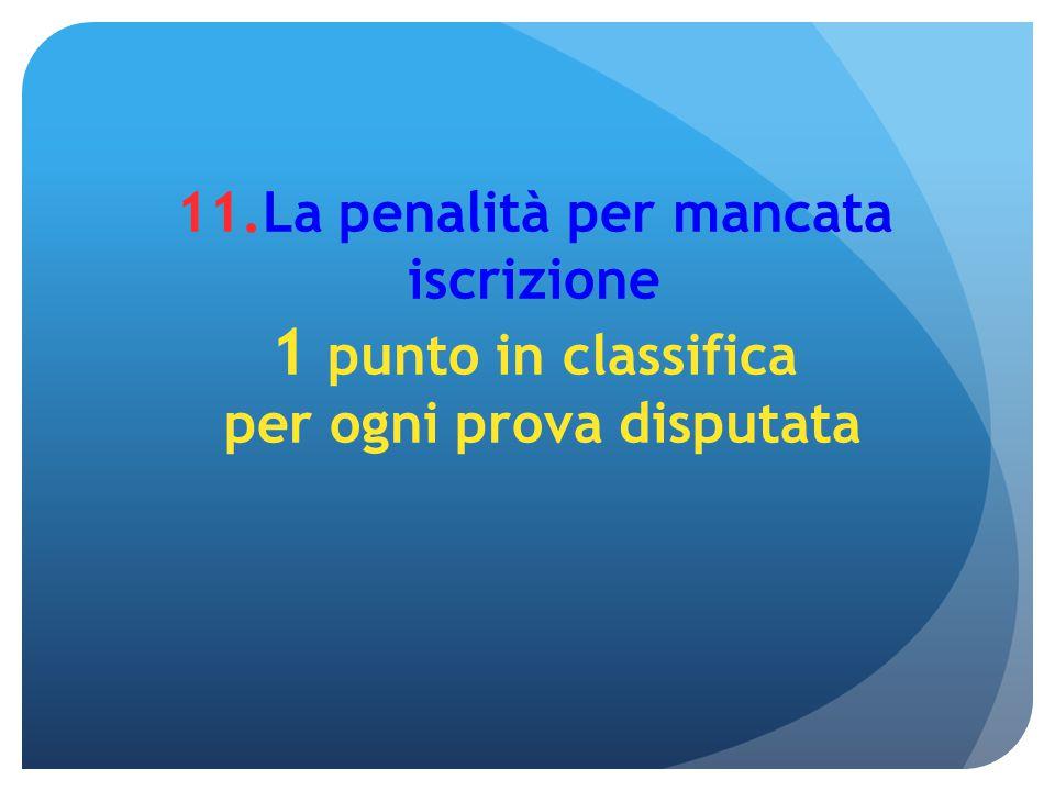 11.La penalità per mancata iscrizione 1 punto in classifica per ogni prova disputata