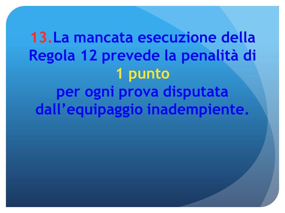 13.La mancata esecuzione della Regola 12 prevede la penalità di 1 punto per ogni prova disputata dall'equipaggio inadempiente.