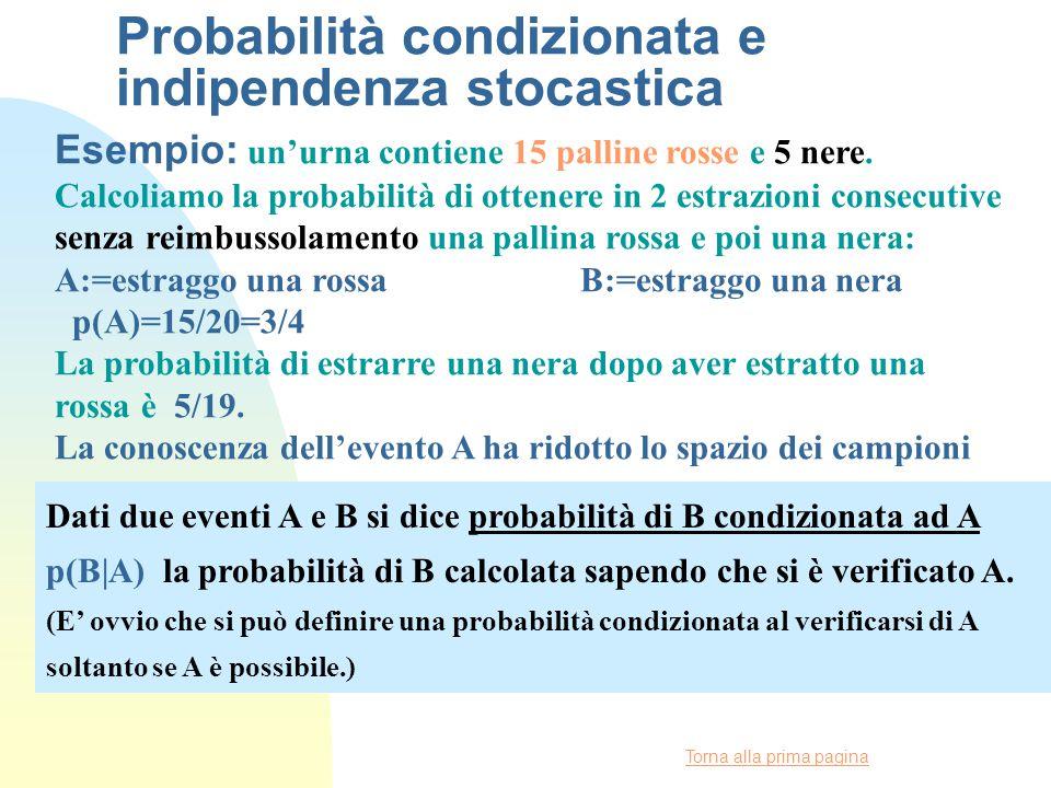 Torna alla prima pagina Probabilità condizionata e indipendenza stocastica Dati due eventi A e B si dice probabilità di B condizionata ad A p(B|A) la probabilità di B calcolata sapendo che si è verificato A.