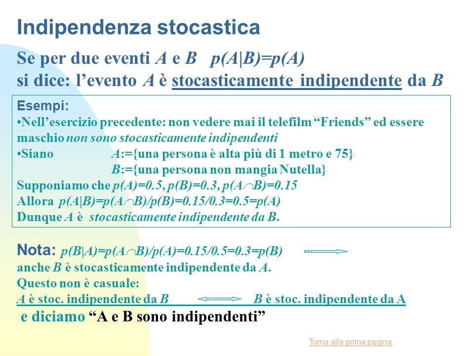 Torna alla prima pagina Indipendenza stocastica Se per due eventi A e B p(A|B)=p(A) si dice: l'evento A è stocasticamente indipendente da B Esempi: Nell'esercizio precedente: non vedere mai il telefilm Friends ed essere maschio non sono stocasticamente indipendenti Siano A:={una persona è alta più di 1 metro e 75} B:={una persona non mangia Nutella} Supponiamo che p(A)=0.5, p(B)=0.3, p(A  B)=0.15 Allora p(A|B)=p(A  B)/p(B)=0.15/0.3=0.5=p(A) Dunque A è stocasticamente indipendente da B.