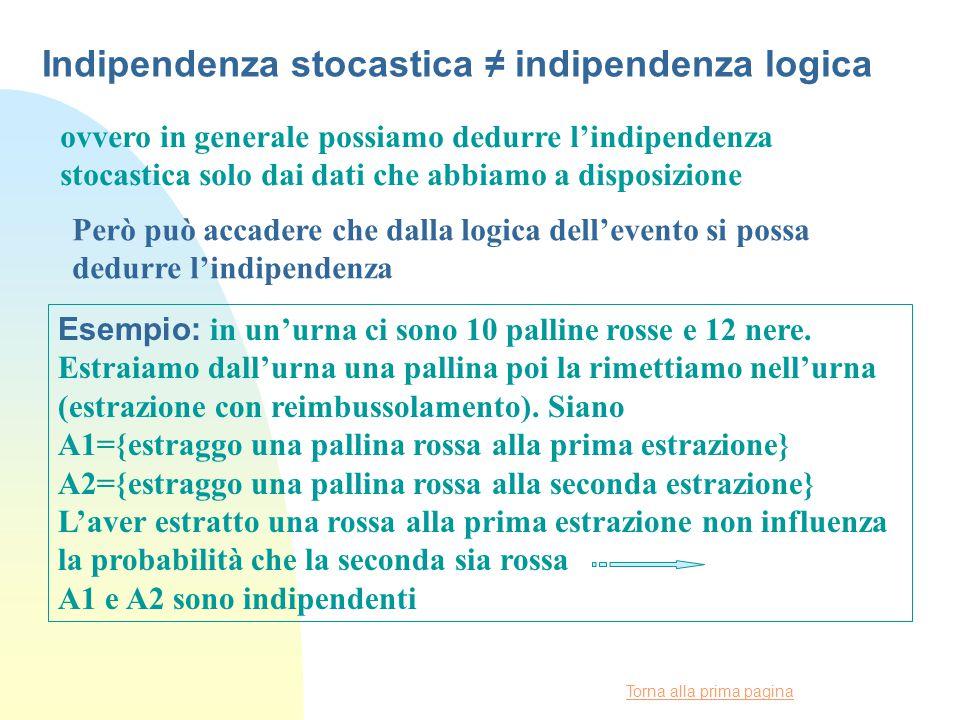 Torna alla prima pagina Indipendenza stocastica ≠ indipendenza logica ovvero in generale possiamo dedurre l'indipendenza stocastica solo dai dati che abbiamo a disposizione Però può accadere che dalla logica dell'evento si possa dedurre l'indipendenza Esempio: in un'urna ci sono 10 palline rosse e 12 nere.