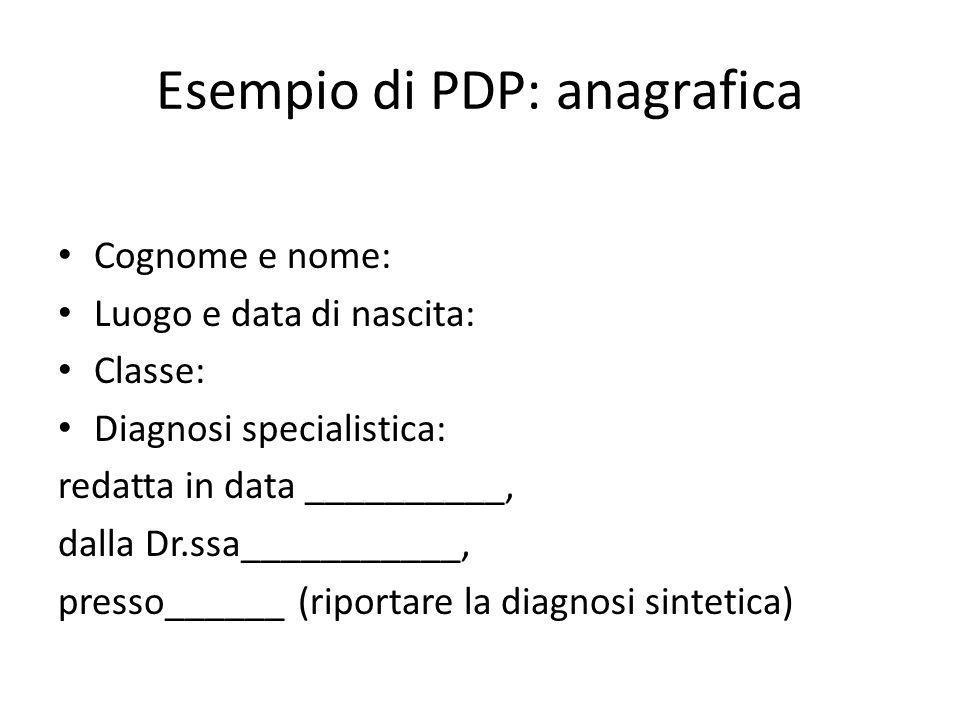 Esempio di PDP: anagrafica Cognome e nome: Luogo e data di nascita: Classe: Diagnosi specialistica: redatta in data __________, dalla Dr.ssa___________, presso______ (riportare la diagnosi sintetica)