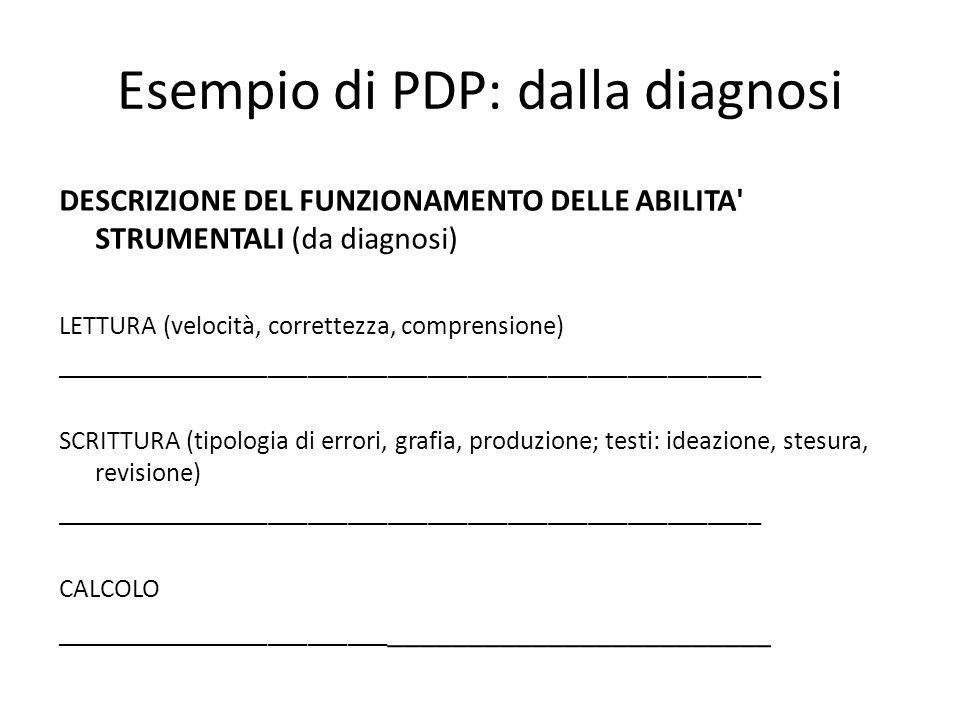 Esempio di PDP: dalla diagnosi DESCRIZIONE DEL FUNZIONAMENTO DELLE ABILITA' STRUMENTALI (da diagnosi) LETTURA (velocità, correttezza, comprensione) __