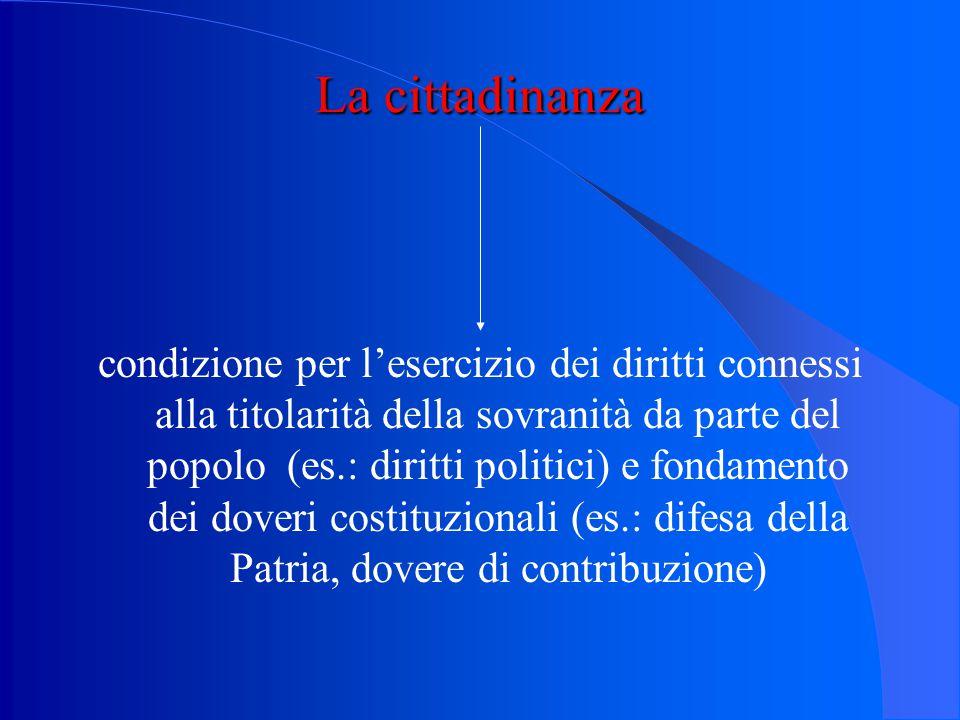 C) il popolo Gruppo politico come gruppo a fini generali che risiedono entro un certo spazio Popolo ≠ popolazione fissa Popolo ≠ popolazione Popolo≠ n