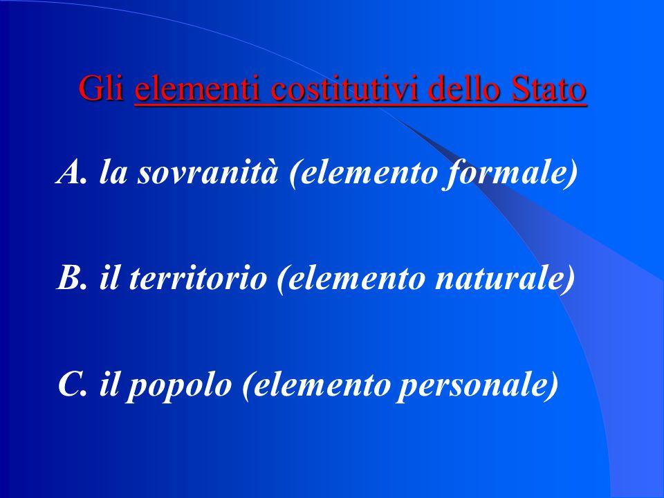 Gli elementi costitutivi dello Stato A.la sovranità (elemento formale) B.