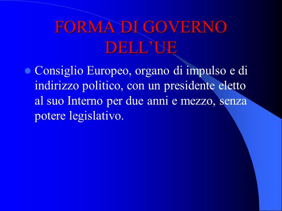 DALLA CEE ALL'UE 1957 Trattati istitutivi della CEE; 1987 Atto Unico Europeo (instaurazione del mercato unico, entro il 31 dicembre 1991); 1992 Tratta