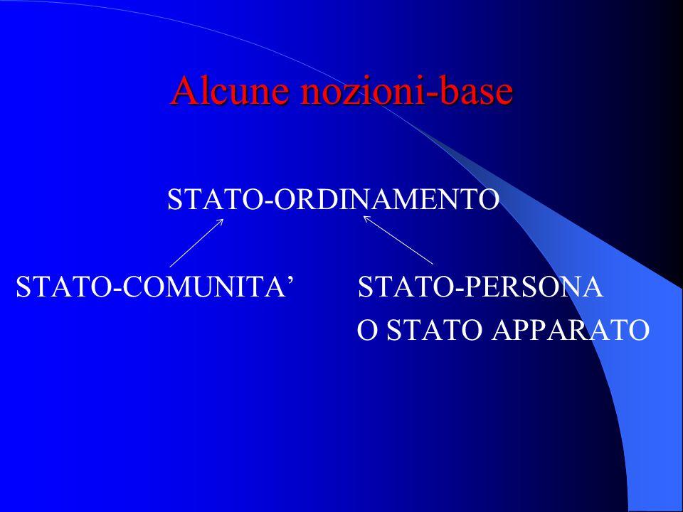 La condizione giuridica dello straniero nella Costituzione italiana I diritti di tutti : artt.2, 19, 21, 22, 24, 25, 32 e 34 I diritti dei cittadini : artt.3, 16, 17, 18, 38, ed artt.48-54) La cd cittadinanza sociale