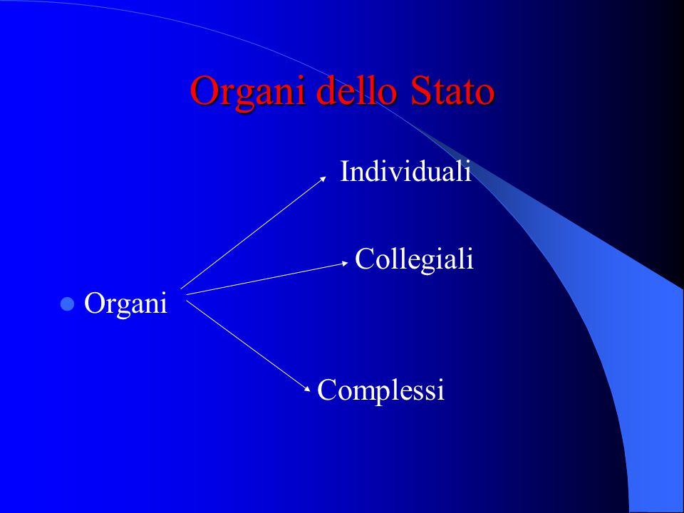 L'organizzazione dello Stato UFFICI (unità strutturale elementare dell'organizzazione). ORGANI (ufficio qualificato a esprimere la volontà della perso